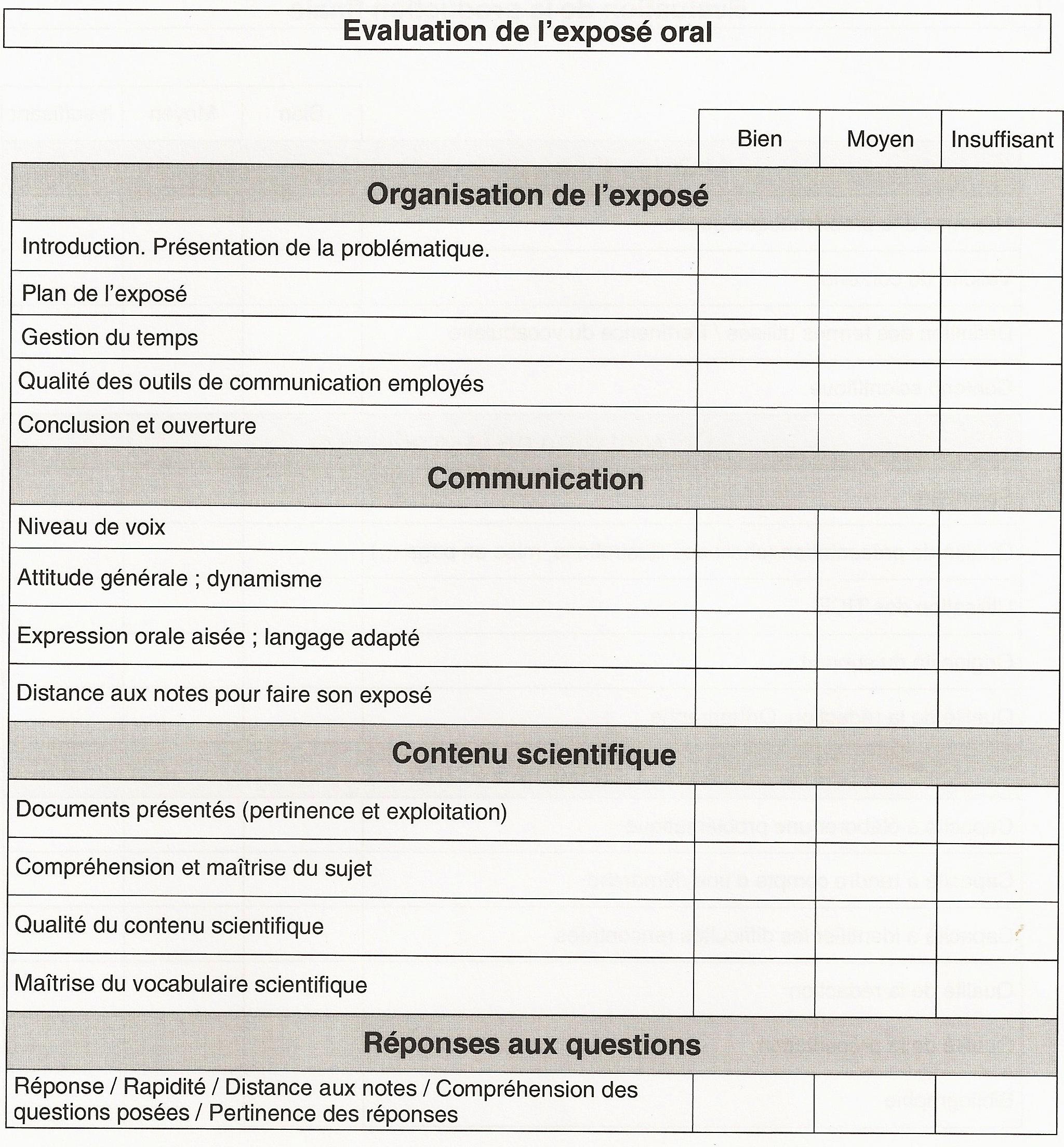 Critères de présentation orale